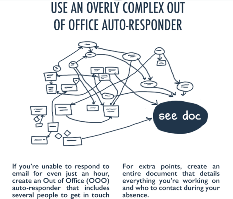 Text - USE AN OVERLY COMPLEX OUT OF OFFICE AUTO-RESPONDER see doc If you're unable to respond to email for even just an hour, create an Out of Office (OOO) auto-responder that includes several people to get in touch For extra points, create an entire document that details everything you're working on and who to contact during your absence.