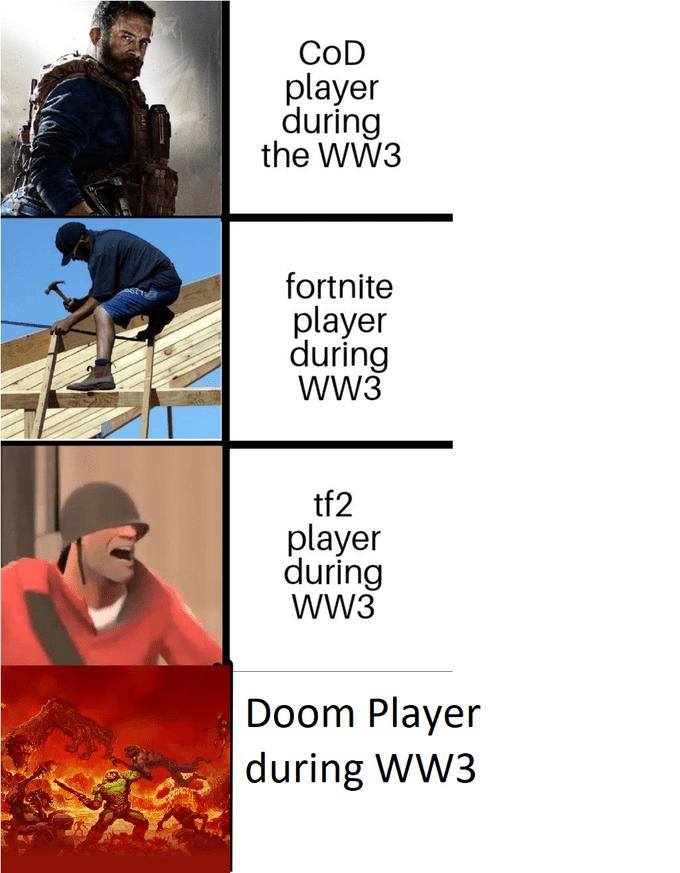 Cartoon - CoD player during the WW3 fortnite player during WW3 tf2 player during WW3 Doom Player during WW3
