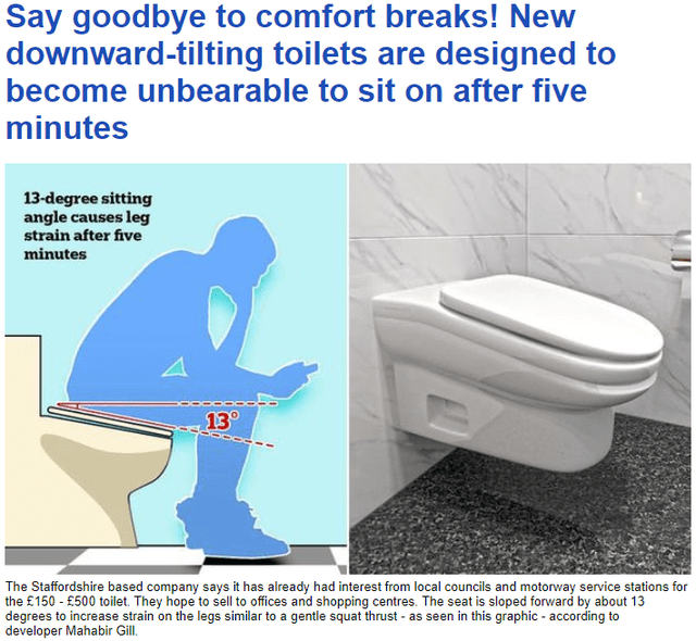 Text - Toilet seat - Say goodbye to comfort breaks! New downward-tilting toilets are designed to become unbearable to sit on after five minutes 13-degree sitting angle causes leg strain after five minutes 13 The Staffordshire based company says it has already had interest from local councils and motorway service stations for the £150 - £500 toilet. They hope to sell to offices and shopping centres. The seat is sloped forward by about 13 degrees to increase strain on the legs similar to a gentle