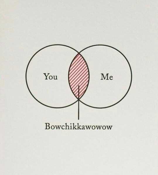 Text - You Me Bowchikkawowow