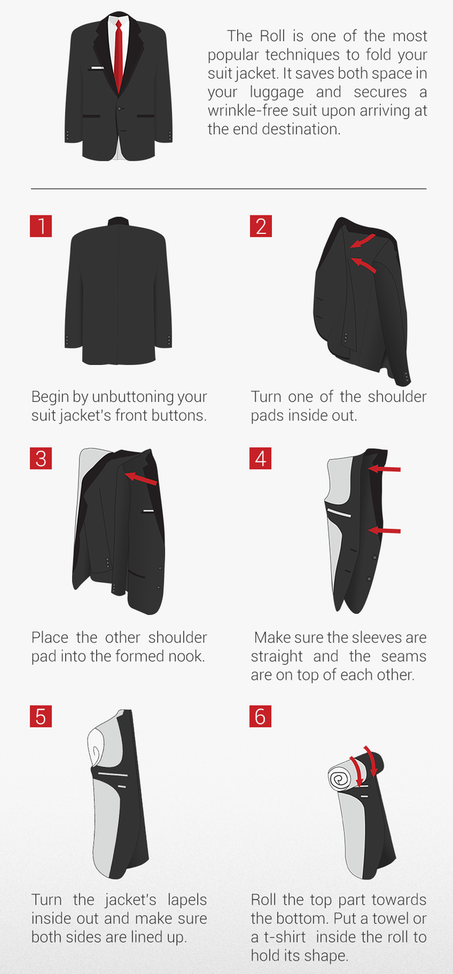 Clothing - The Roll is one of the most popular techniques to fold your suit jacket. It saves both space in your luggage and secures a wrinkle-free suit upon arriving at the end destination. Begin by unbuttoning your suit jacket's front buttons. Turn one of the shoulder pads inside out. Make sure the sleeves are Place the other shoulder pad into the formed nook. straight and the seams are on top of each other. Turn the jacket's lapels inside out and make sure both sides are lined up. Roll the top