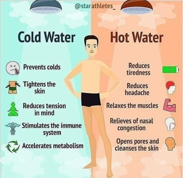 Joint - @starathletes_ Cold Water Hot Water Reduces tiredness Prevents colds Tightens the skin Reduces headache Reduces tension in mind Relaxes the muscles Relieves of nasal Stimulates the immune congestion system Opens pores and cleanses the skin Accelerates metabolism