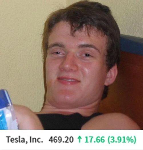 Face - Tesla, Inc. 469.20 ↑ 17.66 (3.91%)