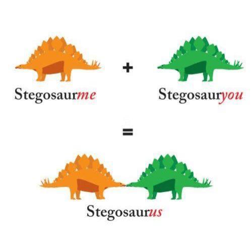 Animal figure - Stegosaurme Stegosauryou Stegosaurus