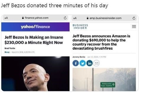 Text - Jeff Bezos donated three minutes of his day finance yahoo.com A amp.businessinsider.com AA AA BUSINESS INSIDER yahoo!finance Jeff Bezos announces Amazon is donating $690,000 to help the country recover from the devastating brushfires Jeff Bezos Is Making an Insane $230,000 a Minute Right Now Brad Tuttle Jeremy Berke an 12. 20 PM in Matacete Cent