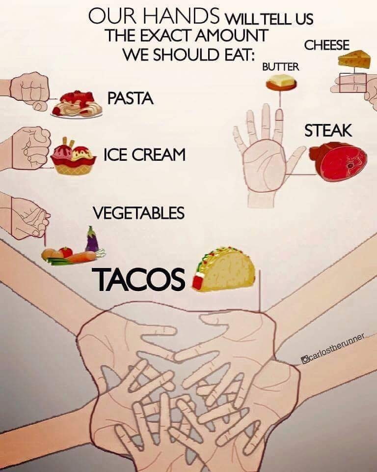 Hand - OUR HANDS WILL TELL US THE EXACT AMOUNT CHEESE WE SHOULD EAT: BUTTER PASTA STEAK ICE CREAM VEGETABLES TACOS Ocarlostherunner