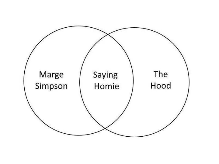 Text - The Marge Saying Hood Simpson Homie