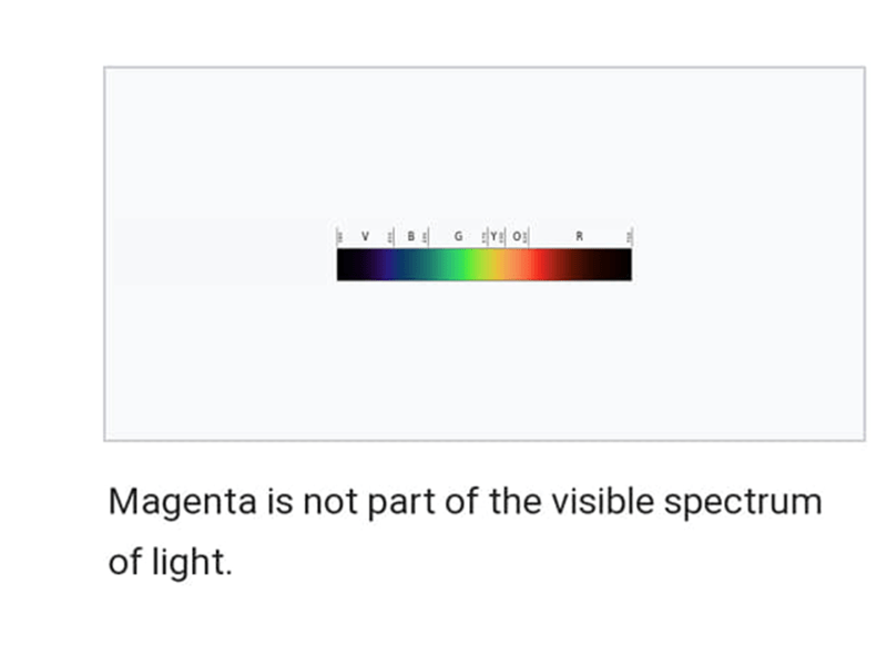 Text - Magenta is not part of the visible spectrum of light.