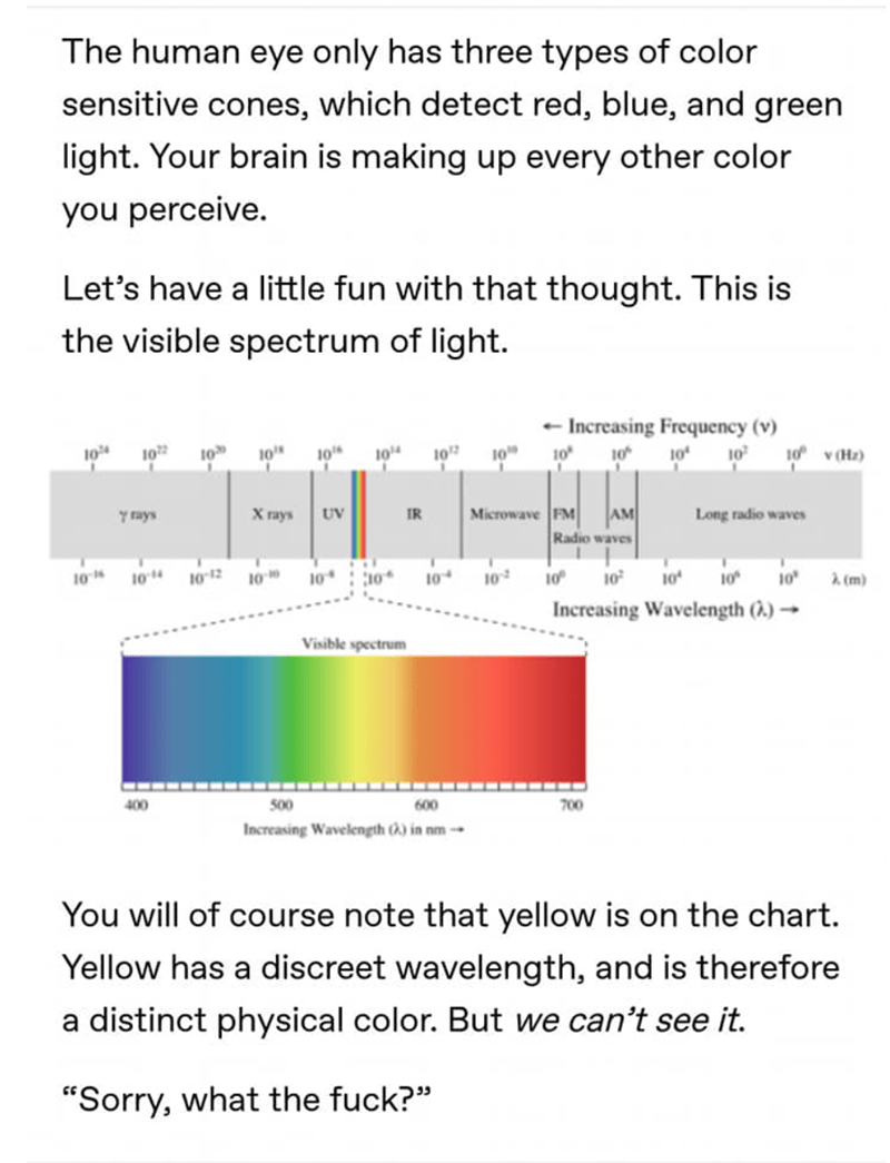 Text - The human eye only has three types of color sensitive cones, which detect red, blue, and green light. Your brain is making up every other color you perceive. Let's have a little fun with that thought. This is the visible spectrum of light. Increasing Frequency (v) 10 10 10 10 10 104 10 10 10 10 10 10 10 v (Hz) y rays X rays UV Microwave FM IR AM Radio waves Long radio waves 10 10 104 1012 10 10 10 10 10 10 10 10 à (m) Increasing Wavelength () → Visible spectrum 400 500 600 700 Increasing