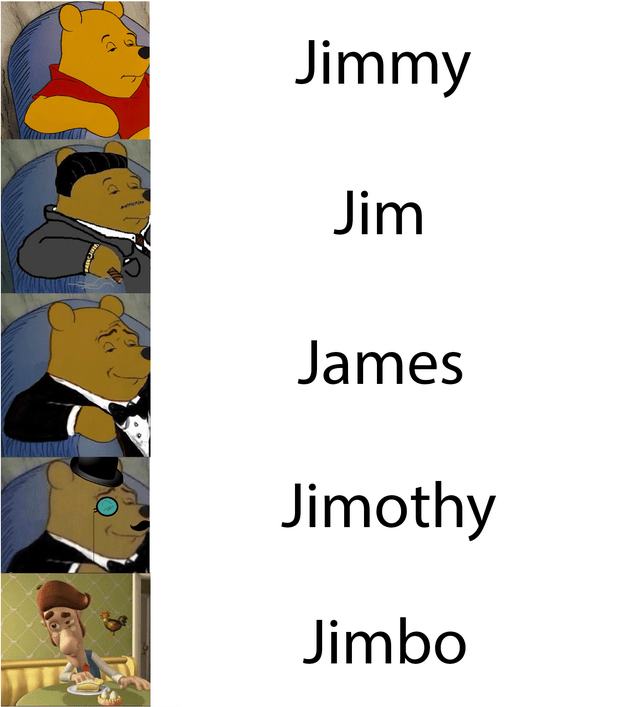 Text - Jimmy Jim James Jimothy Jimbo