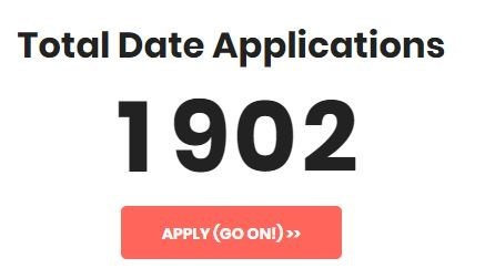 Text - Total Date Applications 1902 APPLY (Go ONI) »