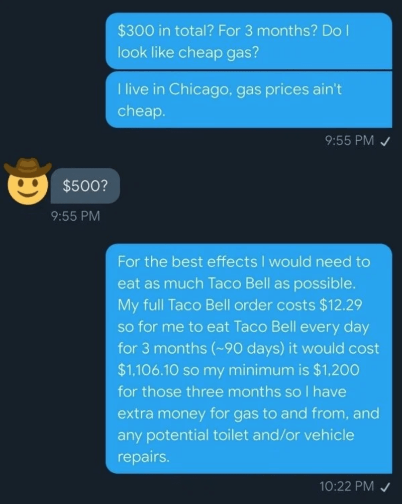 Text - $300 in total? For 3 months? Do l look like cheap gas? I live in Chicago, gas prices ain't cheap. 9:55 PM / $500? 9:55 PM For the best effects I would need to eat as much Taco Bell as possible. My full Taco Bell order costs $12.29 so for me to eat Taco Bell every day for 3 months (~90 days) it would cost $1,106.10 so my minimum is $1,200 for those three months so I have extra money for gas to and from, and any potential toilet and/or vehicle repairs. 10:22 PM /