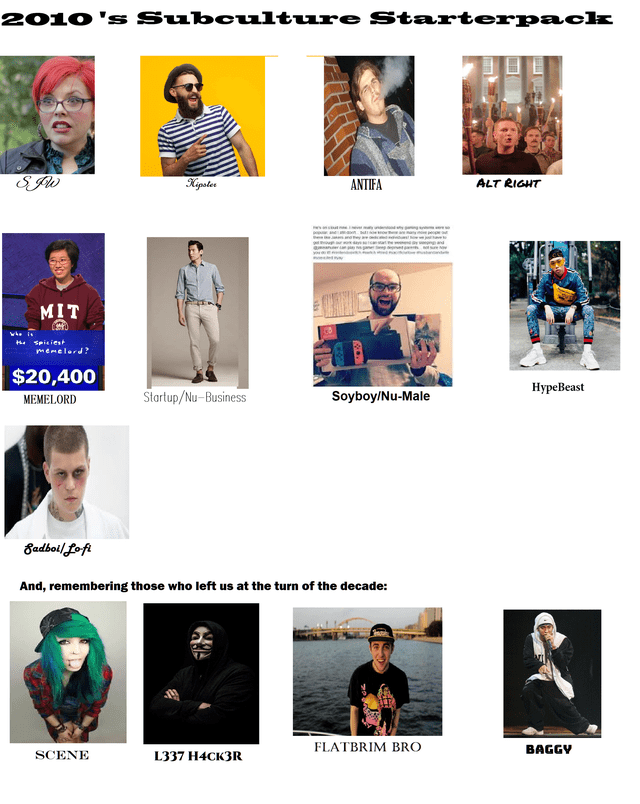 Team - Subculture Starterpack 2010 's EJW ALT RIGHT Kipster ANTIFA MIT H. spisiest memelerd? $20,400 НуpеВeast Startup/Nu-Business Soyboy/Nu-Male MEMELORD fadboi/ fofi And, remembering those who left us at the turn of the decade: FLATBRIM BRO BAGGY SCENE L337 H4CK3R