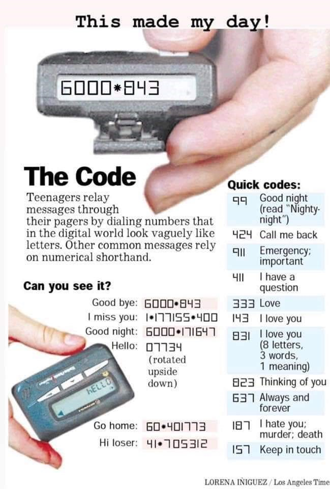 """Technology - This made my day! GO00+843 The Code Quick codes: 99 Good night (read """"Nighty- night"""") Teenagers relay messages through their pagers by dialing numbers that in the digital world look vaguely like letters. Other common messages rely on numerical shorthand. 424 Call me back 9I