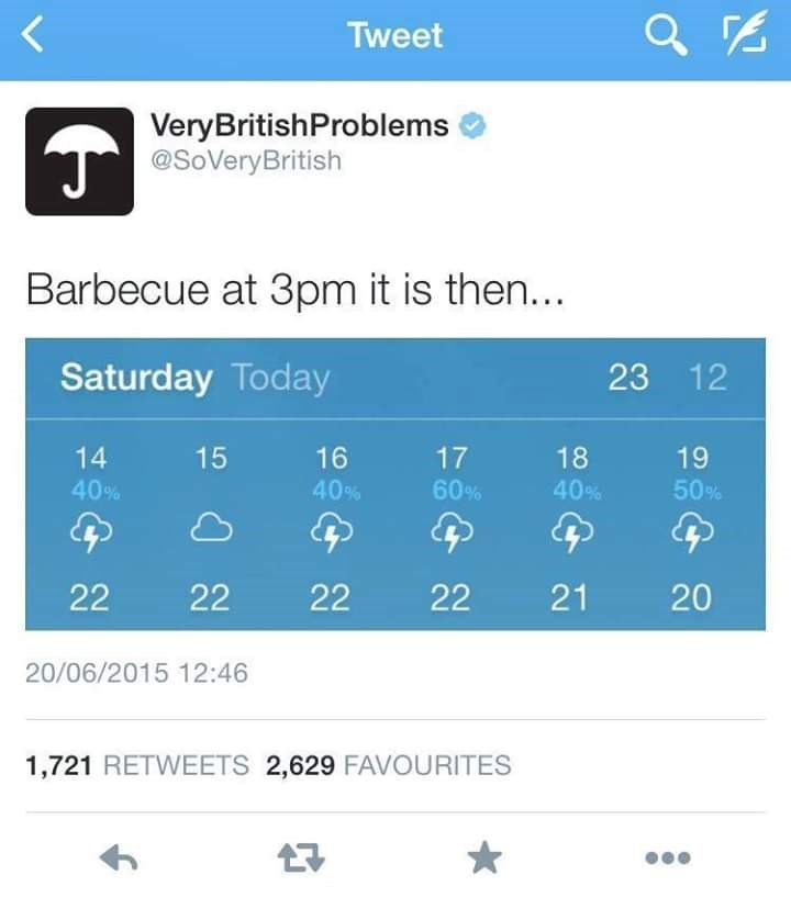 Text - Tweet VeryBritishProblems @SoVeryBritish Barbecue at 3pm it is then... Saturday Today 23 12 18 19 14 15 16 17 40% 40% 60% 40% 50% 22 22 21 20 20/06/2015 12:46 1,721 RETWEETS 2,629 FAVOURITES