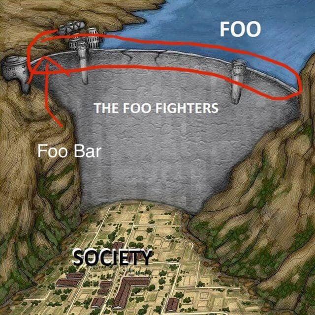 Geological phenomenon - FOO THE FOO FIGHTERS Foo Bar SOCIETY
