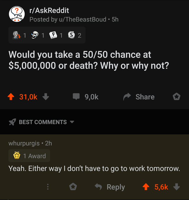 Text - r/AskReddit Posted by u/TheBeastBoud • 5h F 1 9 2 Would you take a 50/50 chance at $5,000,000 or death? Why or why not? 31,0k 9,0k Share BEST COMMENTS whurpurgis • 2h 1 Award Yeah. Either way I don't have to go to work tomorrow. Reply 1 5,6k