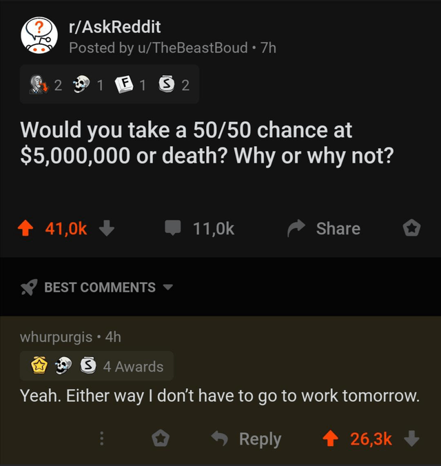 Text - r/AskReddit Posted by u/TheBeastBoud • 7h 2 1 E 1 O 2 Would you take a 50/50 chance at $5,000,000 or death? Why or why not? 41,0k 11,0k Share BEST COMMENTS whurpurgis • 4h S 4 Awards Yeah. Either way I don't have to go to work tomorrow. Reply 26,3k