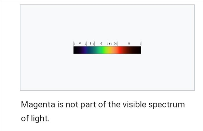 Text - G. Magenta is not part of the visible spectrum of light.