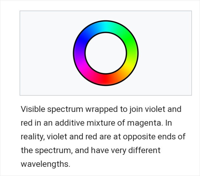 Text - Visible spectrum wrapped to join violet and red in an additive mixture of magenta. In reality, violet and red are at opposite ends of the spectrum, and have very different wavelengths.