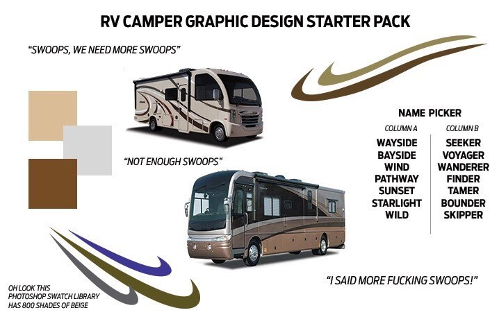 """Motor vehicle - RV CAMPER GRAPHIC DESIGN STARTER PACK """"SWOOPS, WE NEED MORE SWOOPS"""" NAME PICKER COLUMNA COLUMN B WAYSIDE SEEKER BAYSIDE """"NOT ENOUGH SWOOPS"""" VOYAGER WANDERER WIND PATHWAY FINDER SUNSET TAMER STARLIGHT WILD BOUNDER SKIPPER """"I SAID MORE FUCKING SWOOPS!"""" OH LOOK THIS PHOTOSHOP SWATCH LIBRARY HAS 800 SHADES OF BEIGE"""