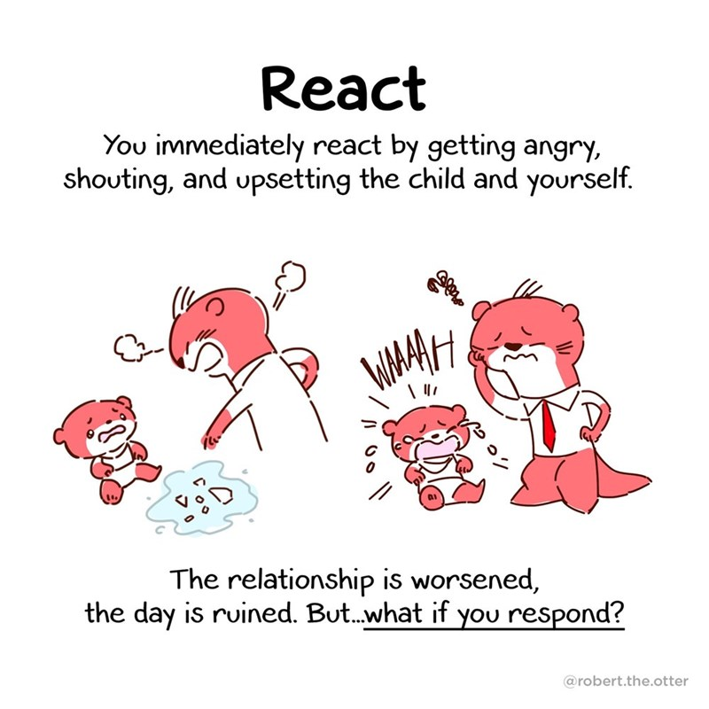 Text - React You immediately react by getting angry, shouting, and upsetting the child and yourself. WAMH The relationship is worsened, the day is ruined. But.what if you respond? @robert.the.otter