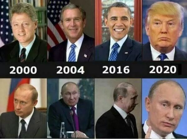 News - 2000 2004 2016 2020