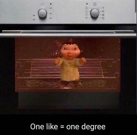 Microwave oven - One like = one degree %3D