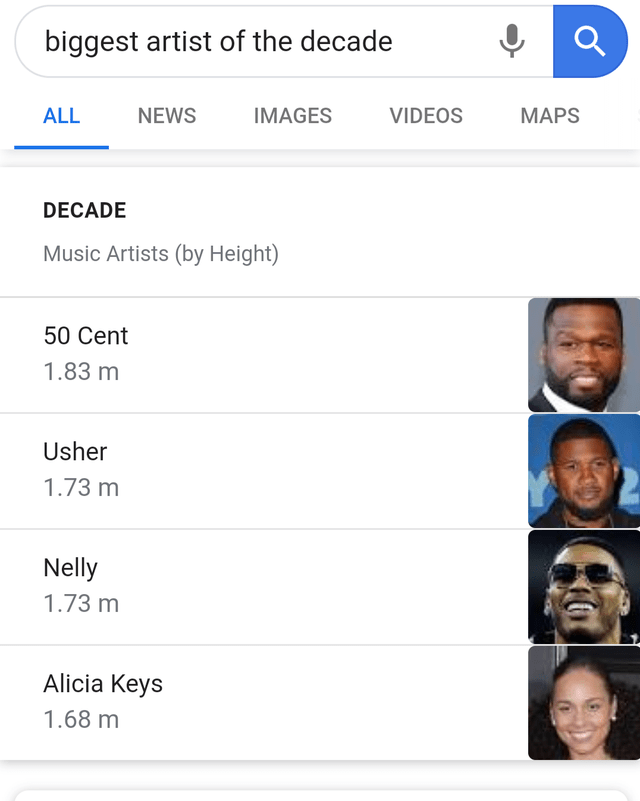 Text - biggest artist of the decade ALL NEWS IMAGES VIDEOS MAPS DECADE Music Artists (by Height) 50 Cent 1.83 m Usher 1.73 m Nelly 1.73 m Alicia Keys 1.68 m