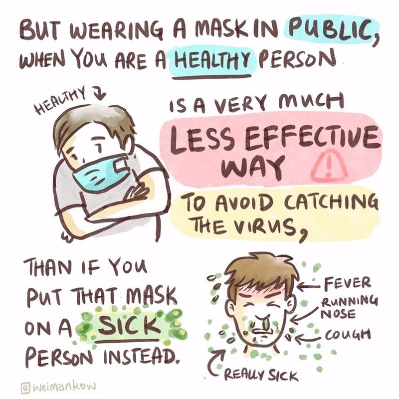 Text - BUT WEARING A MASK IN PUBLIC, WHEN YOU ARE A HEALTHY PERSON HEALTHY IS A VERY MUCH LESS EFFECTIVE WAY A TO AVOID CATCHING THE VIRUS, THAN IF You FEVER PUT THAT MASK ON A SICK PERSON INSTEAD. RUNNING NOSE COUGH CREAUY SICK O weimankow