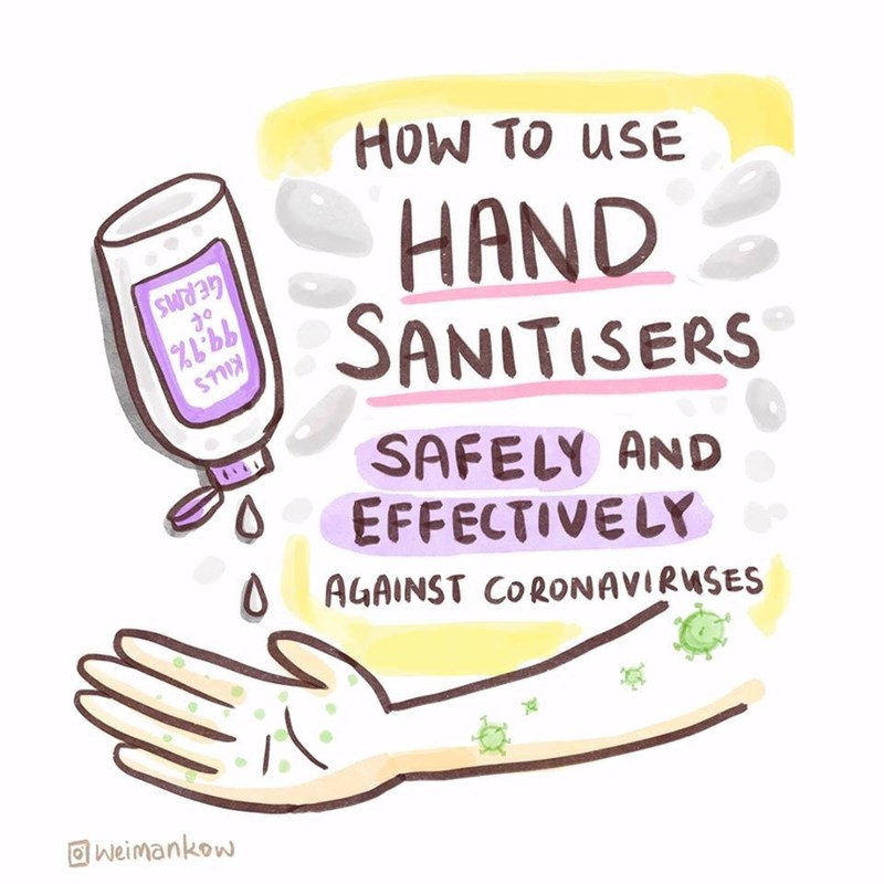 Text - HOW TO USE SHAND SANITISERS GERMS SAFELY AND '0 EFFECTIVELY O AGAINST CORONAVIRUSES O weimankow