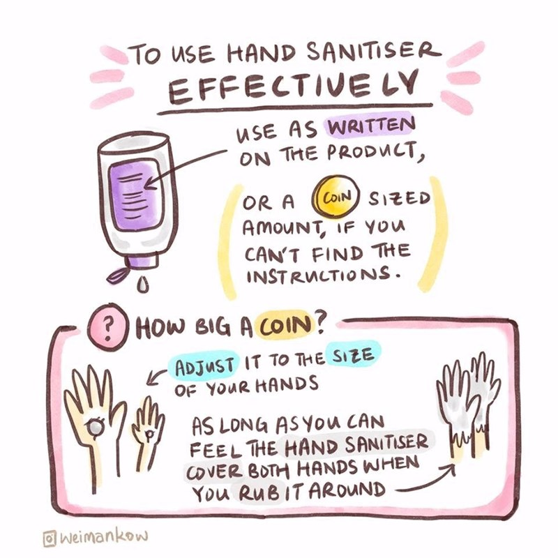 Text - To USE HAND SANITISER EFFECTIVE LV USE AS WRITTEN ON THE PRODUCT, OR A AMOUNT, IF You CAN'T FIND THE INSTRULTIONS. COIN) SIZED ?) HOW BIG A COIN? ADJUST IT TO THE SIZE OF YOUR HANDS AS LONG AS You CAN FEEL THE HAND SANITISER COVER BOTH HANDS WHEN You RUBITAROUND O weimankow