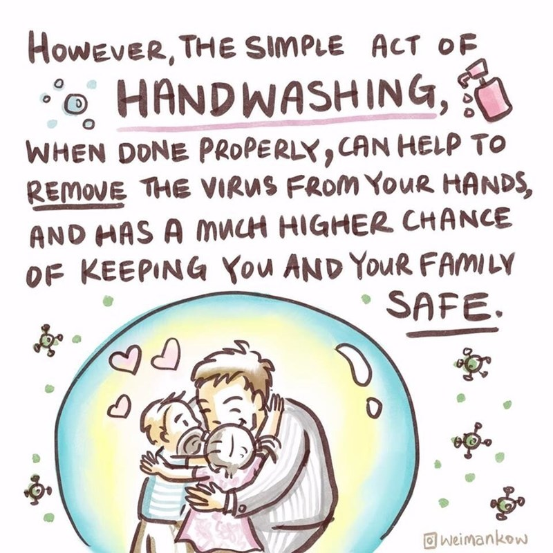 Text - HOWEVER, THE SIMPLE ACT OF °o HANDWASHING, WHEN DONE PROPERLY, CAN HELP TO REMOVE THE VIRUS FROM YOUR HANDS, AND HAS A mucH HIGHER CHANCE OF KEEPING You AND YOUR FAMILY SAFE. O weimankow