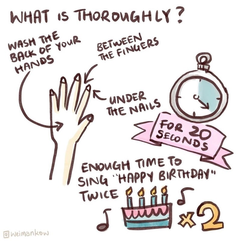 "Text - WHAT is THOROUGHLY? WASH THE BACK OF YOUR HANDS BETWEEN THE FINGERS UNDER THE NAILS FOR 20 SELONDS ENOUGH TIME TO SING ""HAPPY BIRTHDAY"" TWICE A8S O weimankow"