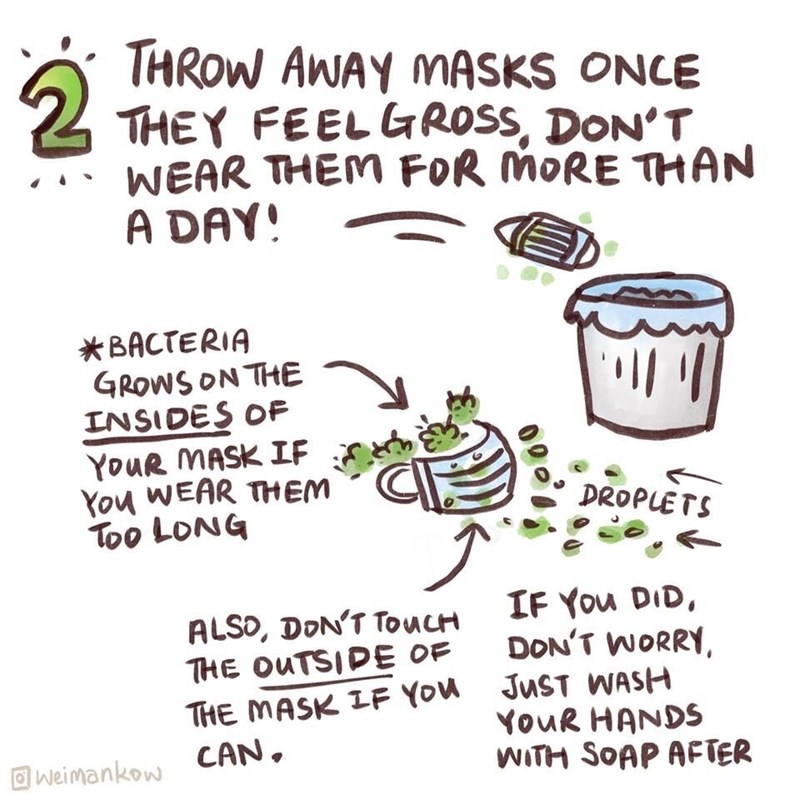 Text - THROW AWAY MASKS ONCE THEY FEEL GROSS, DON'T WEAR THEM FOR MORE THAN A DAY! *BACTERIA GROWS ON THE INSIDES OF YOUR MASK IF You WEAR THEM Too LONG DROPLETS IF You DID, DON'T WORRY, ALSO, DON'T ToucH THE OUTSIDE OF THE MASK IF YOu JUST WASH YOUR HANDS O weimankow CAN. WITH SOAP AFTER