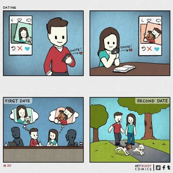 Cartoon - DATING SWIPE! SWIPE! FIRST DATE SECOND DATE # 30 HEY BUDDY COMICS Oft