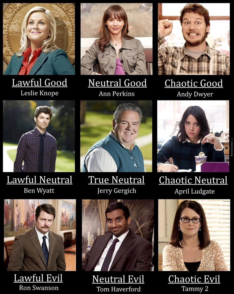 People - Lawful Good Neutral Good Chaotic Good Leslie Knope Ann Perkins Andy Dwyer Lawful Neutral True Neutral Chaotic Neutral Ben Wyatt Jerry Gergich April Ludgate Lawful Evil Neutral Evil Chaotic Evil Ron Swanson Tom Haverford Tammy 2 NID