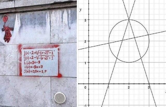 Line - 8W=2+F(x-2)+1' g6) =2-V--2)+1 h4)=3x-3 i (k)=-3x+9 j«)=0,2x+1,7 2.