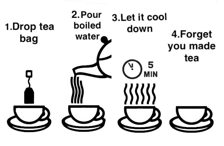 Text - 2.Pour 3.Let it cool boiled 1.Drop tea bag down water 4.Forget you made tea 5 MIN