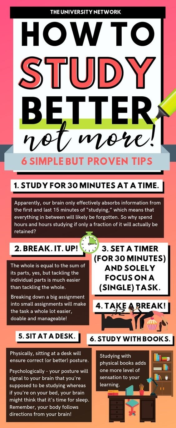 """Font - THE UNIVERSITY NETWORK HOW TO STUDY BETTER not more! 6 SIMPLE BUT PROVEN TIPS 1. STUDY FOR 30 MINUTES AT A TIME. Apparently, our brain only effectively absorbs information from the first and last 15 minutes of """"studying,"""" which means that everything in between will likely be forgotten. So why spend hours and hours studying if only a fraction of it will actually be retained? 2. BREAK. IT. UP! 3. SET A TIMER (FOR 30 MINUTES) AND SOLELY The whole is equal to the sum of its parts, yes, but ta"""
