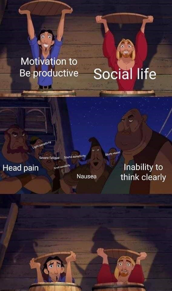 Cartoon - Motivation to Be productive Social life Light sensitivity Severe fatigue Sound senstivity Blurry vision Head pain Sra sentny Inability to think clearly Nausea