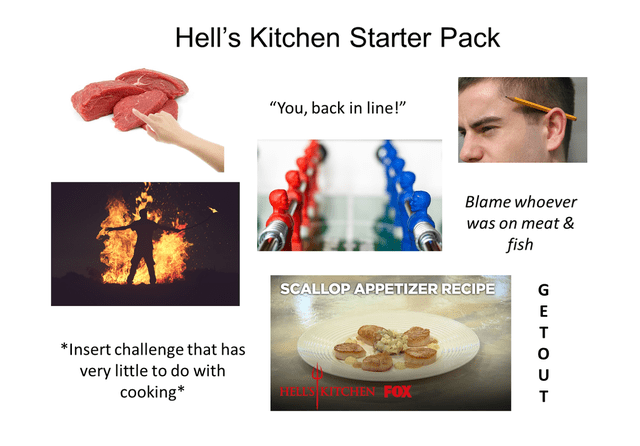 "Cuisine - Hell's Kitchen Starter Pack ""You, back in line!"" Blame whoever was on meat & fish SCALLOP APPETIZER RECIPE т *Insert challenge that has very little to do with cooking* rCHEN FOX т"