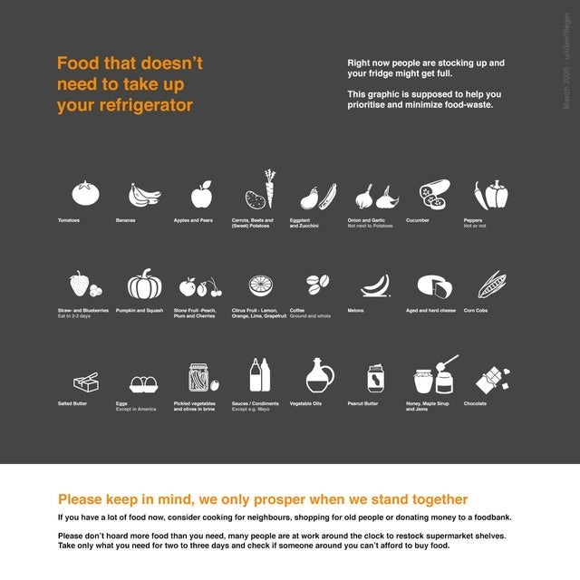 Text - Food that doesn't Right now people are stocking up and your fridge might get full. need to take up your refrigerator This graphic is supposed to help you prioritise and minimize food-waste. Tomatoen Bananas Apples and Pe Carota. Beetnd Onlon and Garie Egoplart and Zucchin Cutumber Propers Hot or sot (Sweet Poatoe Not net to Potatoes Snd ueteries Pungin and toush Sone Fruech. Pund Chentes Crs Frut- Lamon Orange, Line, Grpeu Groundnd Coll Aged and hard chee Con Cos Sated Buter Eggn Eept in