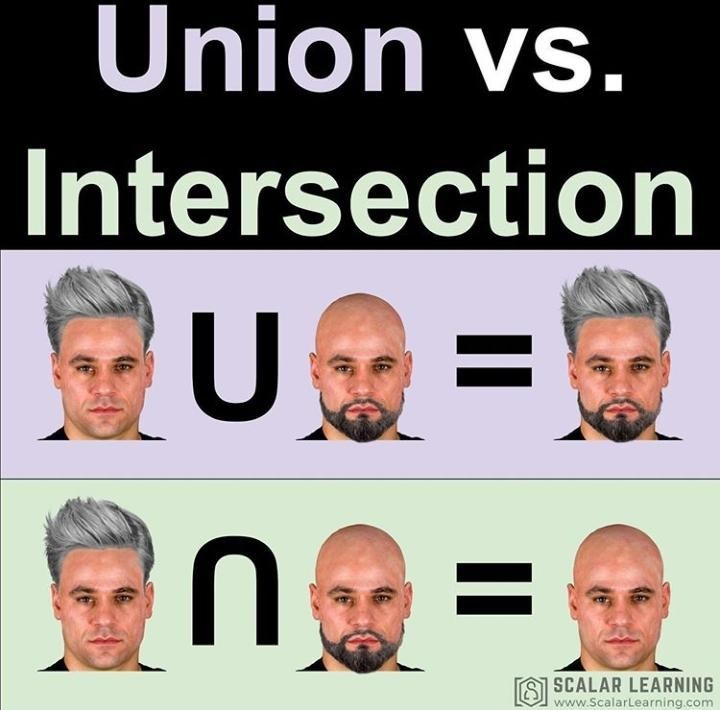Face - Union vs. Intersection LSI SCALAR LEARNING www.ScalarLearning.com