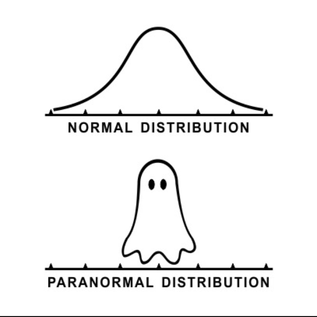 White - NORMAL DISTRIBUTION PARANORMAL DISTRIBUTION