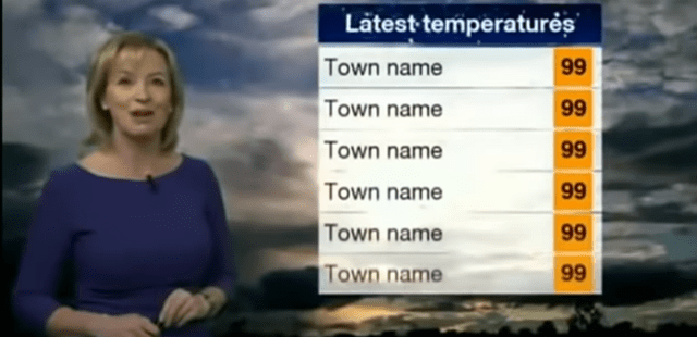 Text - Lätest temperaturės Town name 99 Town name 99 Town name 99 Town name 99 Town name 99 Town name 99
