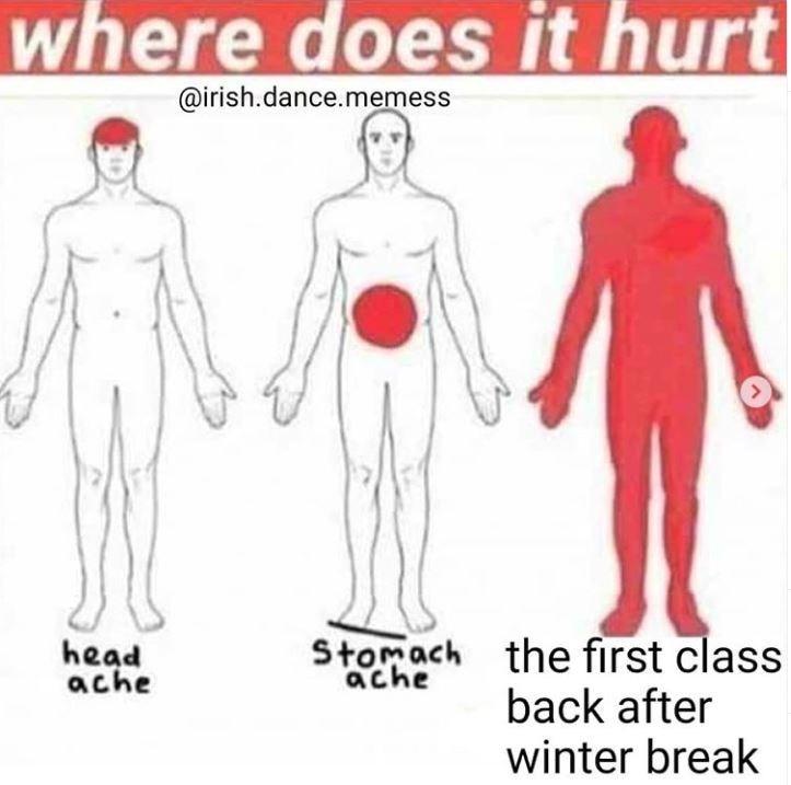 Shoulder - where does it hurt @irish.dance.memess Stomach the first class back after winter break head ache ache