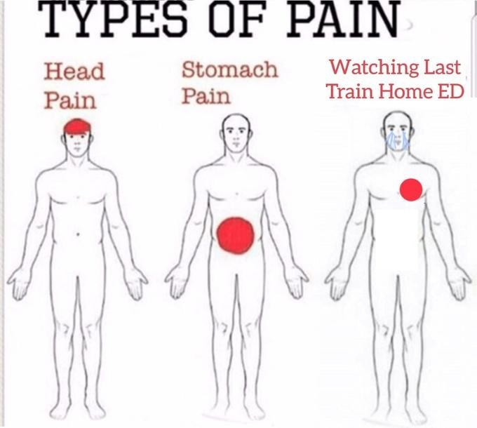 Shoulder - ΤΥPES OF PAIN Stomach Pain Watching Last Train Home ED Head Pain