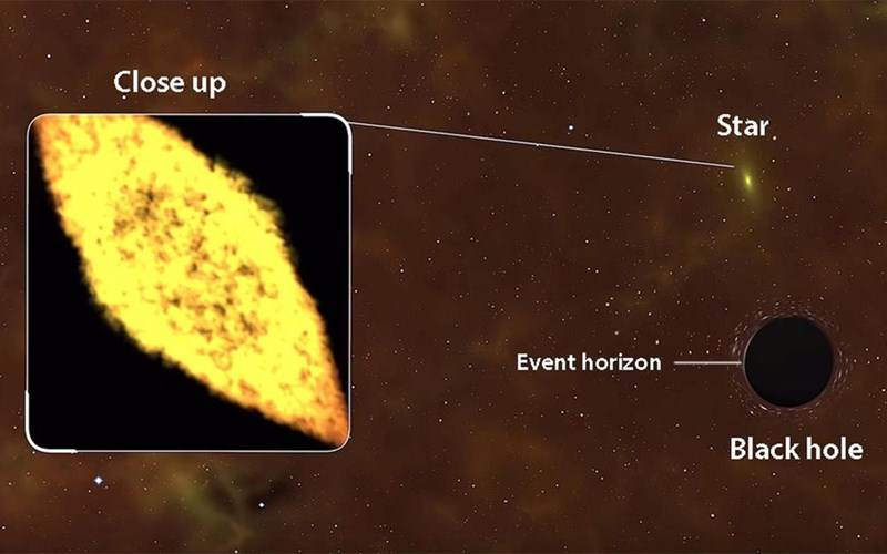 a supermassive black hole in another galaxy tore a star apart