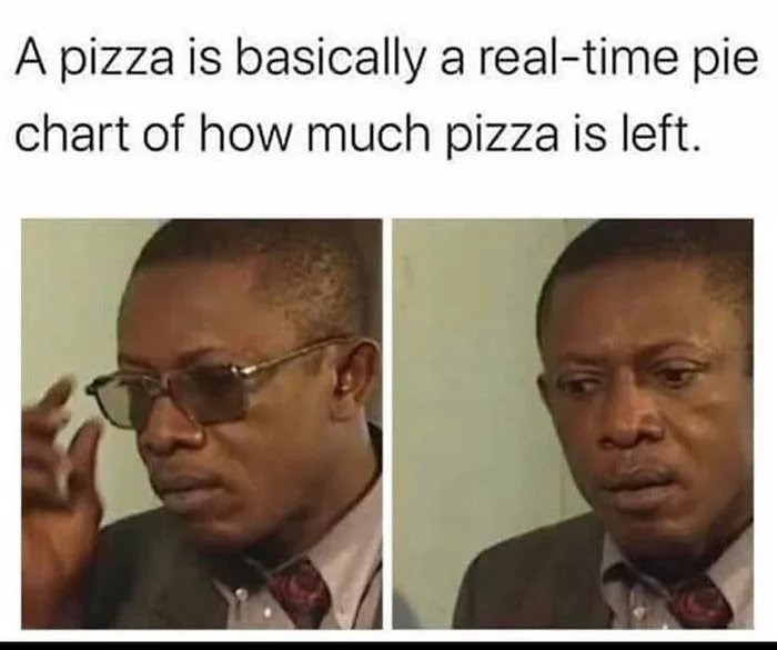 Face - A pizza is basically a real-time pie chart of how much pizza is left.